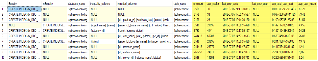 knowledge base of SQLTreeo